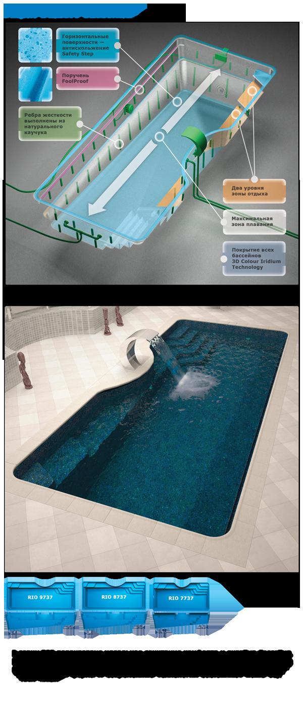 опции бассейна Rio